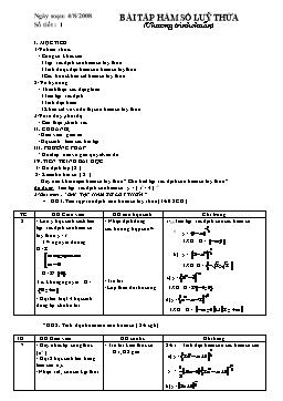 Bài tập hàm số lũy thừa