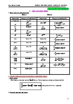 Chuyên đề: Tích phân - Lê Văn Linh