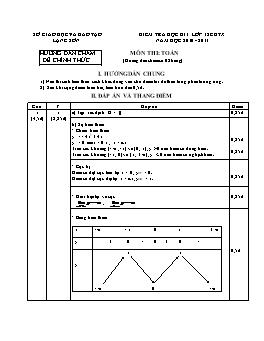 Đề kiểm tra học kì I lớp 12 môn Toán GDTX năm học 2010-2011 tỉnh Lạng Sơn