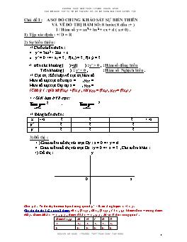 Phương pháp giải Toán 12 theo chuẩn KTKN - Chủ đề: Khảo sát và vẽ đồ thị hàm số có bổ sung bài toán luyện tập