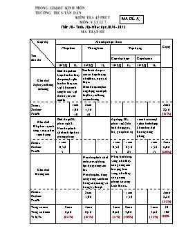 Đề kiểm tra 45 phút môn Vật lý lớp 7 năm học 2014-2015 mã đề A1 - THCS Tân Dân