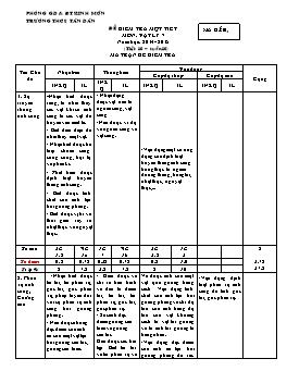 Đề kiểm tra 45 phút môn Vật lý lớp 7 năm học 2014-2015 - THCS Tân Dân