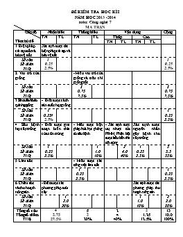 Đề kiểm tra học kỳ I môn Công nghệ năm học 2013-2014