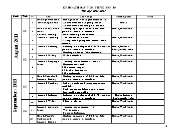 Kế hoạch dạy học Tiếng Anh 10 năm học 2013-2014