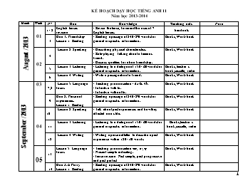 Kế hoạch dạy học Tiếng Anh 11 năm học 2013-2014