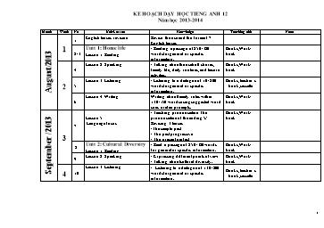 Kế hoạch dạy học Tiếng Anh 12 năm học 2013-2014