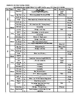 Giáo án Lớp 5 - Tuần 14 - Trường TH Nguyễn Bá Ngọc