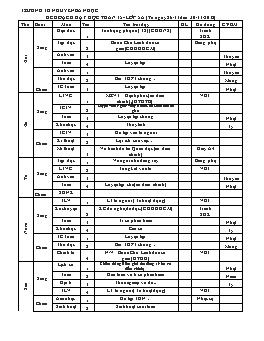 Giáo án Lớp 5 - Tuần 15 - Trường TH Nguyễn Bá Ngọc