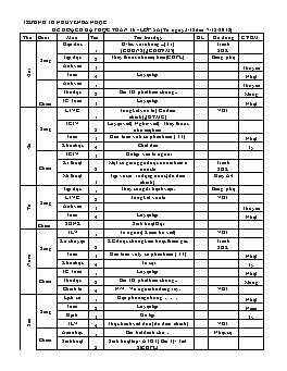 Giáo án Lớp 5 - Tuần 16 - Trường TH Nguyễn Bá Ngọc