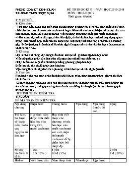 Đề thi học kỳ II môn Hóa học Lớp 9 - Năm học 2010-2011 - Trường THCS Ngọc Định