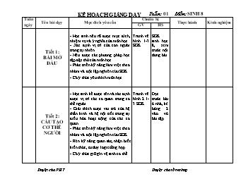 Kế hoạch giảng dạy cả năm môn Sinh học Lớp 8