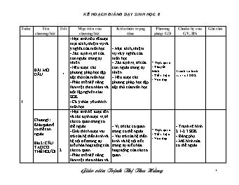 Kế hoạch giảng dạy môn Sinh học Lớp 8 - Năm học 2010-2011