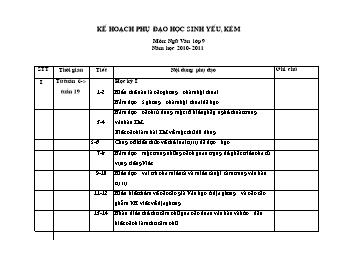 Kế hoạch phụ đạo học sinh yếu, kém - Bồi dưỡng học sinh khá giỏi - Môn Sinh học Lớp 9 - Năm học 2010-2011 - Trường TH và THCS Pờ Ly Ngài