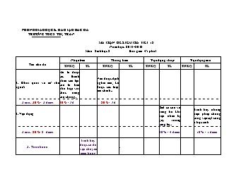 Ma trận đề kiểm tra tiết 18 môn Sinh học - Năm học 2011-2012 - Trường THCS Thị Trấn