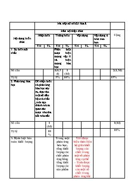 Ma trận và đề kiểm tra 1 tiết môn Hóa học Lớp 8 - Tiết 25
