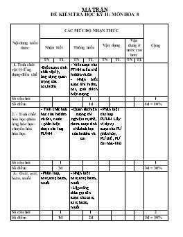 Ma trận và Đề kiểm tra học kỳ II - Môn Hóa học 8